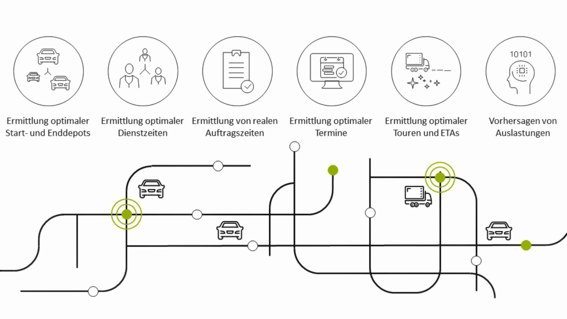 Wird Künstliche Intelligenz die Tourenplanung in urbanen Gebieten radikal umformen?